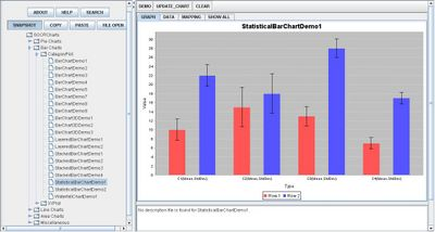 Socr edumaterials activities barcharts categoryplot socr finally the waterfall bar chart ccuart Images